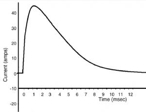 onda monofasica sinusoidale